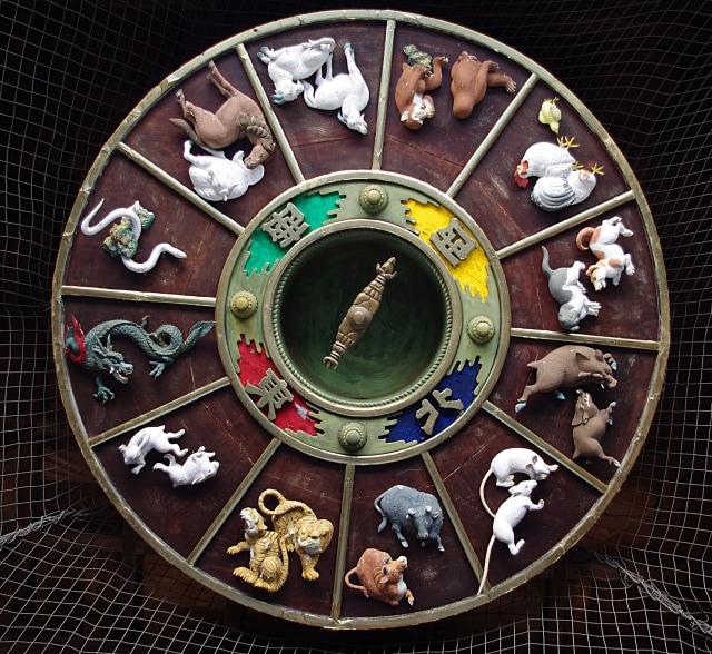 Lingkaran shio China
