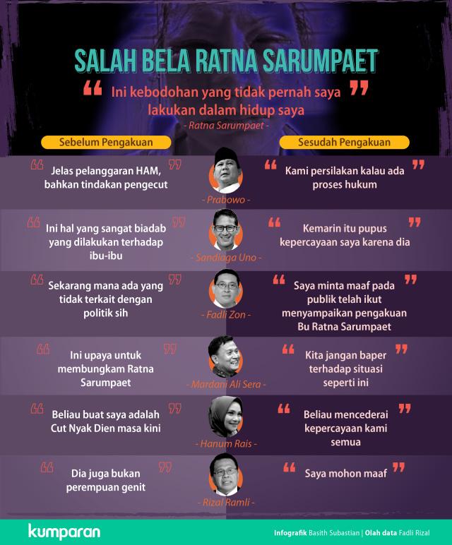 PPP Desak Polisi Usut Keterlibatan Tim Prabowo dalam Kasus Hoaks Ratna (3153)