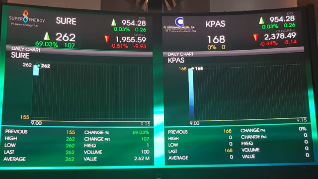 IPO Super Energy, Gedung Bursa Efek Indonesia
