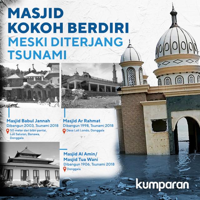 Mengapa Masjid dan Gereja di Palu Tetap Kokoh Meski Diterjang Tsunami? (96942)