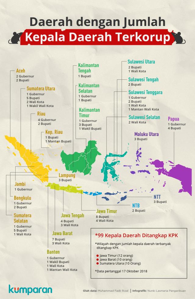 Bupati Cirebon Kepala Daerah ke-100 yang Jadi Pesakitan KPK (180654)