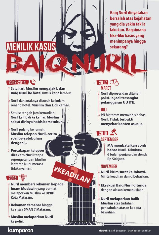 Tak Ada Keadilan untuk Baiq Nuril (54052)