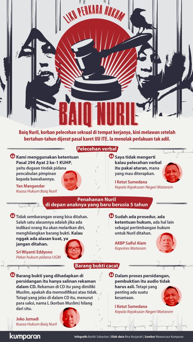 Tak Ada Keadilan untuk Baiq Nuril (54055)