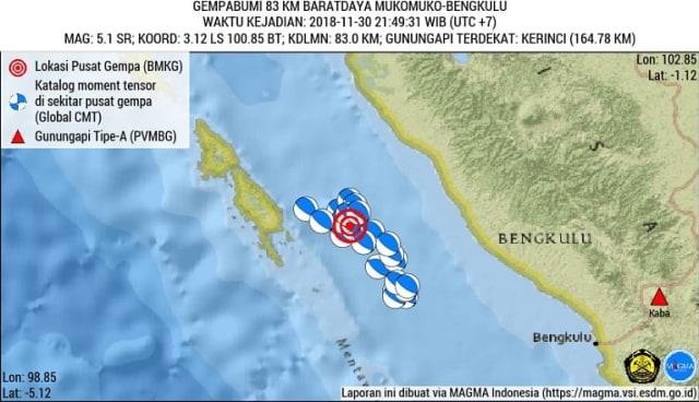 Gempa Bumi Magnitudo 5,1 Guncang Bengkulu, Masyarakat Diminta Tenang dan Waspada  (302580)