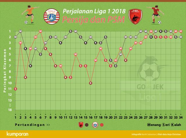 Persija Jakarta Juara Liga 1 2018 (8375)