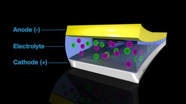 Ilustrasi baterai fluordide.
