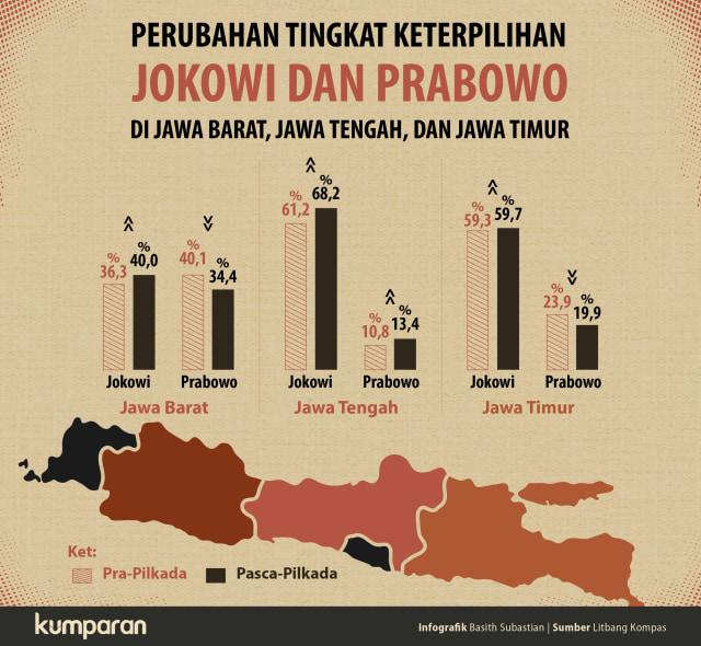 Siasat Jokowi Bentengi Jawa Tengah (153252)