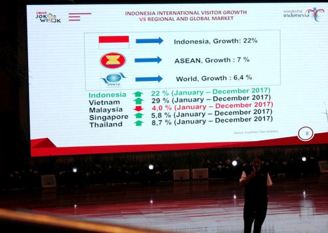 Sektor Pariwisata Menjadi Penghasil Devisa Teratas di Indonesia (348439)