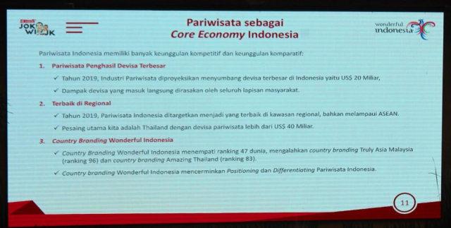 Sektor Pariwisata Menjadi Penghasil Devisa Teratas di Indonesia (348440)