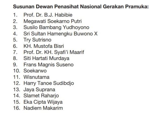 SBY, Megawati, Wishnutama hingga Nadiem Makarim Jadi Penasihat Pramuka (231268)