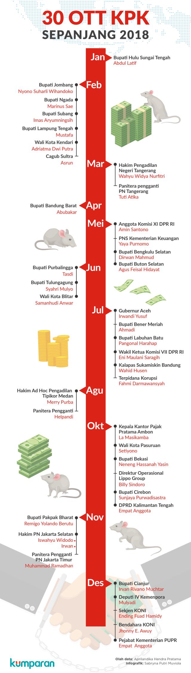 Anggaran Bocor: Diungkap Prabowo, Dibantah Jokowi, Dibenarkan JK (757842)