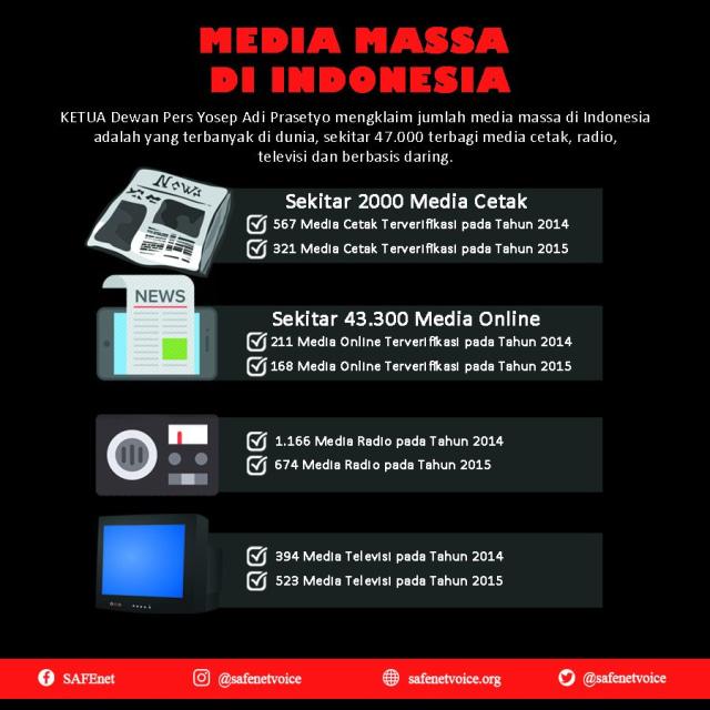 Hentikan Penggunaan UU ITE untuk Membungkam Media (141509)
