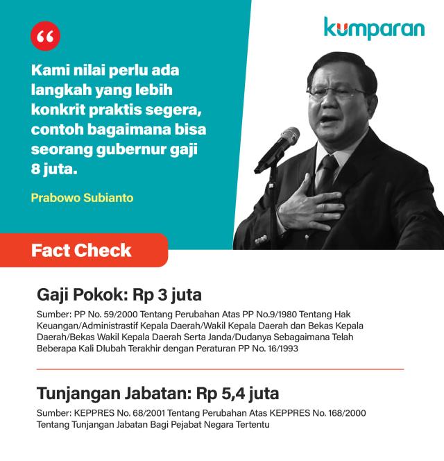 Fact Check pendapatan kepala daerah provinsi