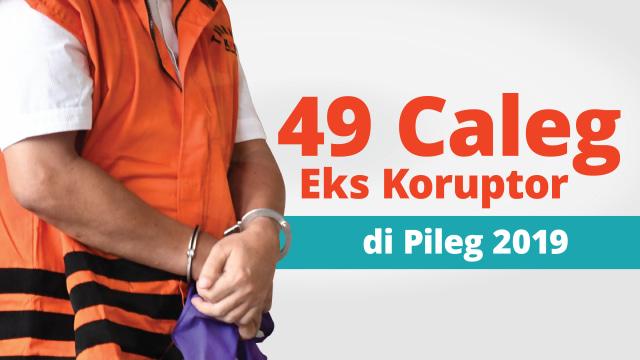 Caleg Eks Koruptor
