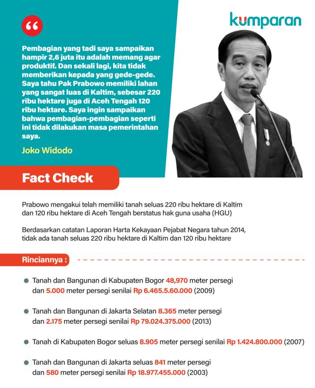 Fact Check Joko Widodo (NOT COVER)