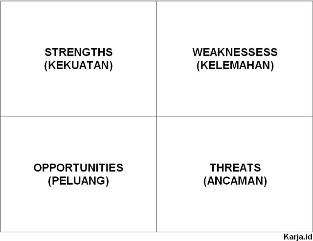 Metode Jitu nan Sederhana untuk Strategi Lanjutan Bisnis Kamu (502956)