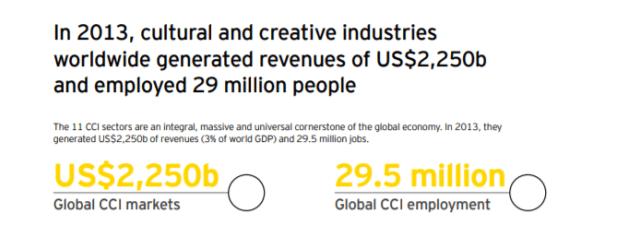Industri Kreatif.png