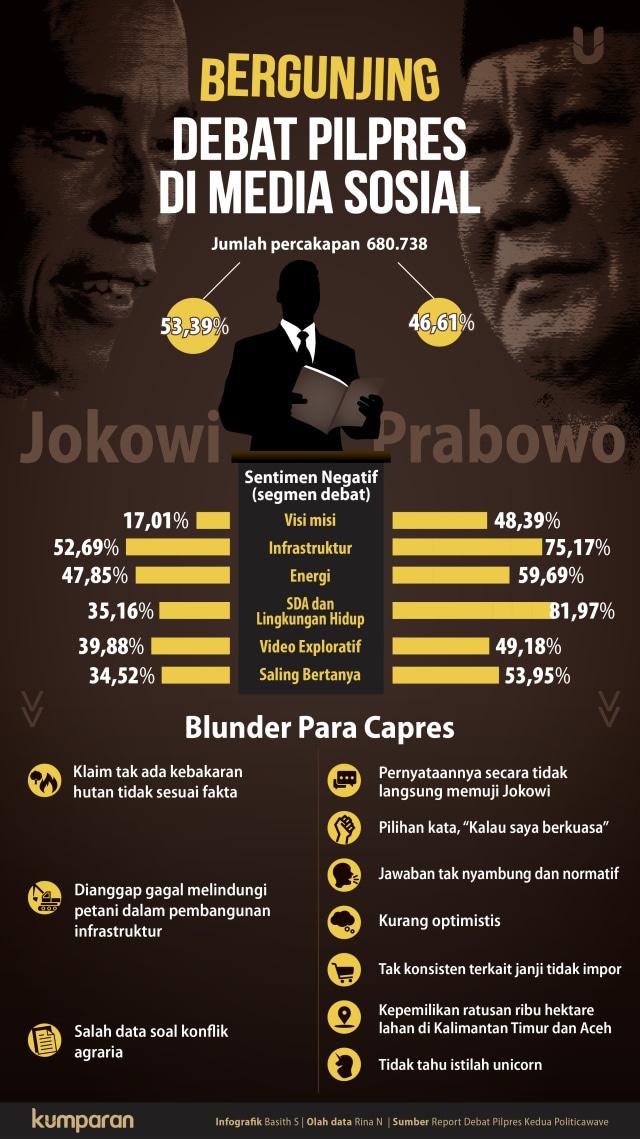 Dahnil Anzar: Prabowo Tidak Mau Mempermalukan Jokowi  (119139)