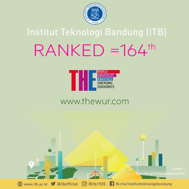 ITB masuk 200 kampus terbaik se-Asia Pasifik