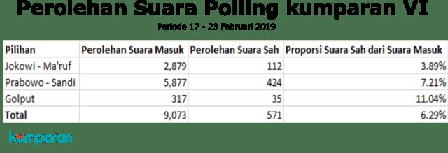 Infografis Poling VI 17-23 Februari 2019 (NOT COVER)