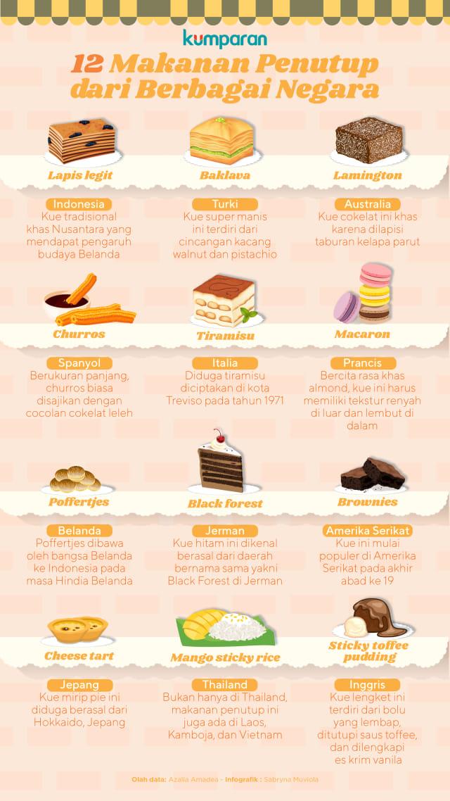 Infografik: 12 Makanan Penutup dari Berbagai Negara.