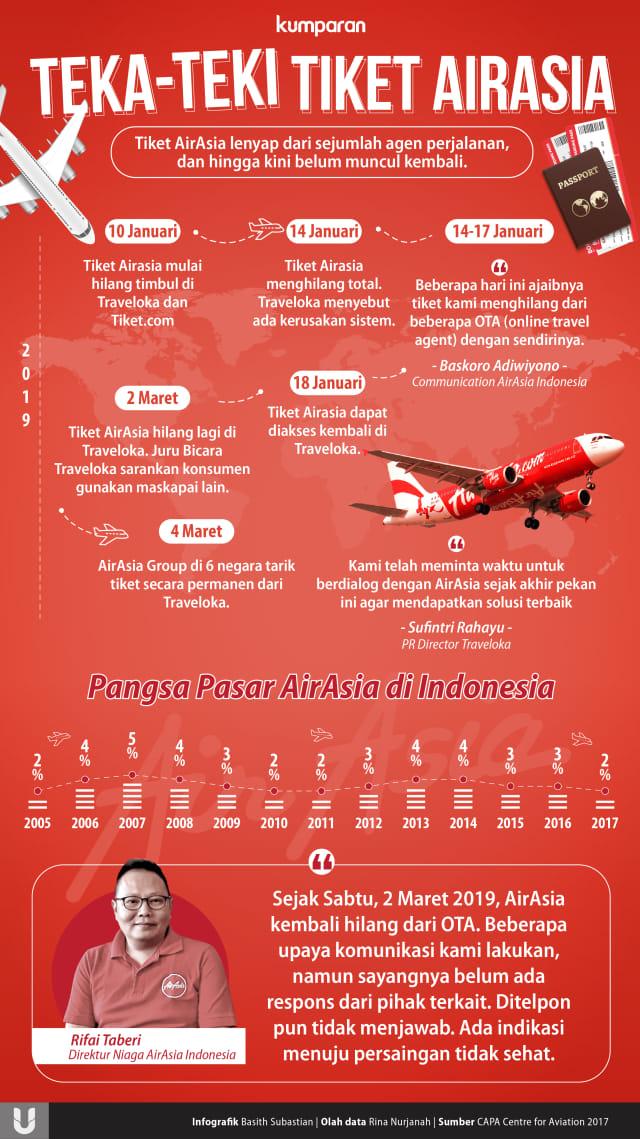 LIPSUS, AIRASIA, Aroma Kartel Harga Tiket Pesawat