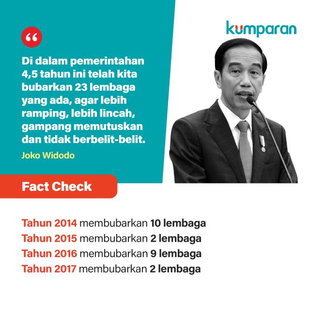 Fact Check Jokowi saat Debat ke IV Pilpres 2019