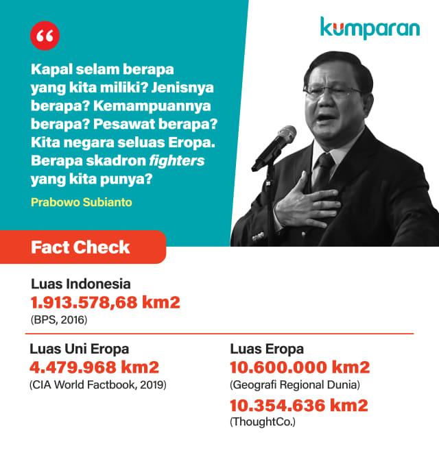 Fact Check Prabowo saat Debat ke IV Pilpres 2019.