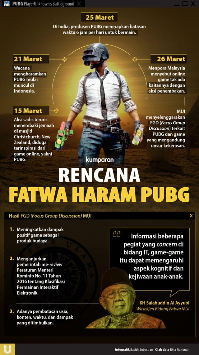 Rencana Fatwa Haram PUBG