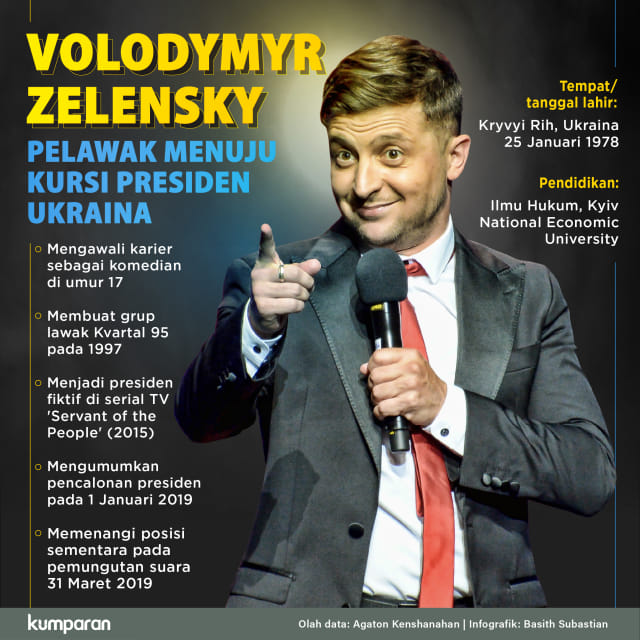 Volodymyr Zelensky, Komedian yang Menuju Kursi Presiden Ukraina (513458)