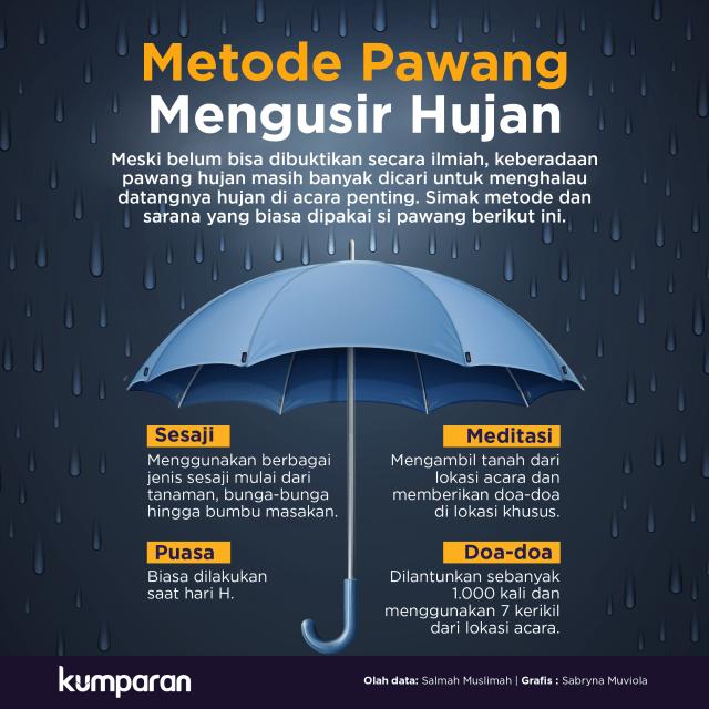 Metode pawang mengusir hujan