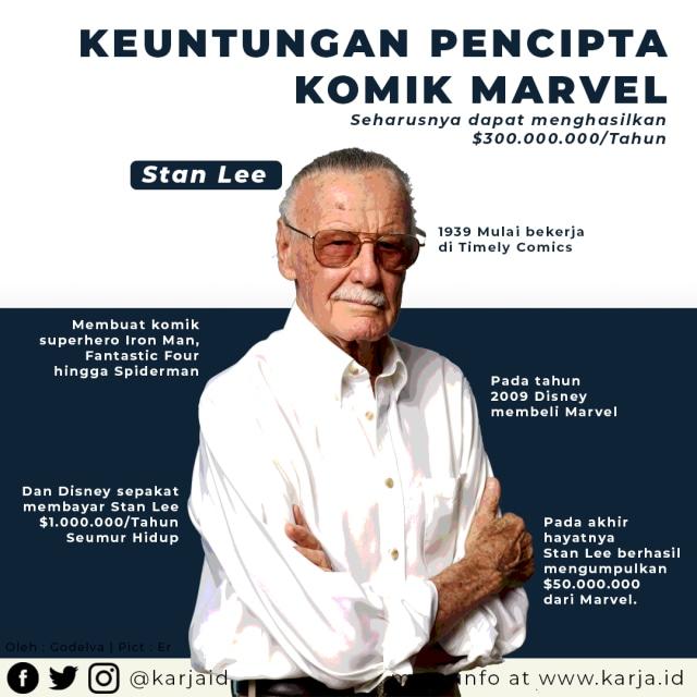 Ini Keuntungan Stan Lee sebagai Pencipta Komik Marvel! Diluar Dugaan! (152410)