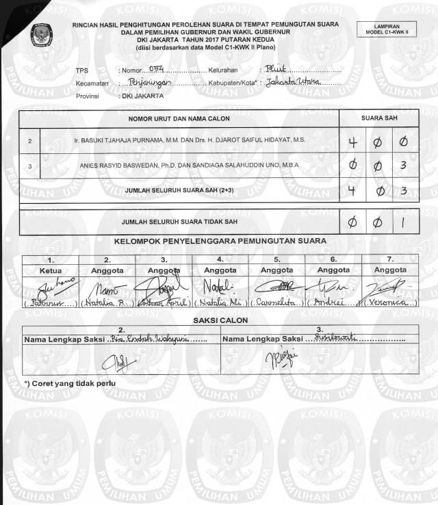 Scan C1 Pilkada DKI Jakarta (NOT COVER)