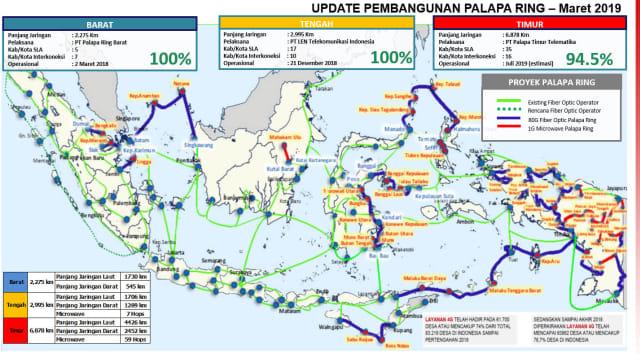 Indonesia: Ekonomi Digital Perlu Ditopang Ekosistem yang Kuat (7780)