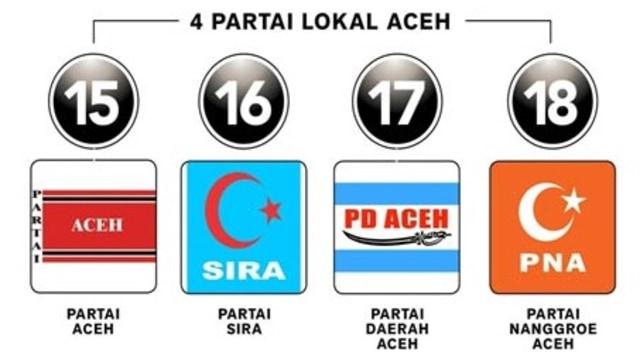 Pemilu 2019: Palagan Terakhir Partai Lokal (61824)