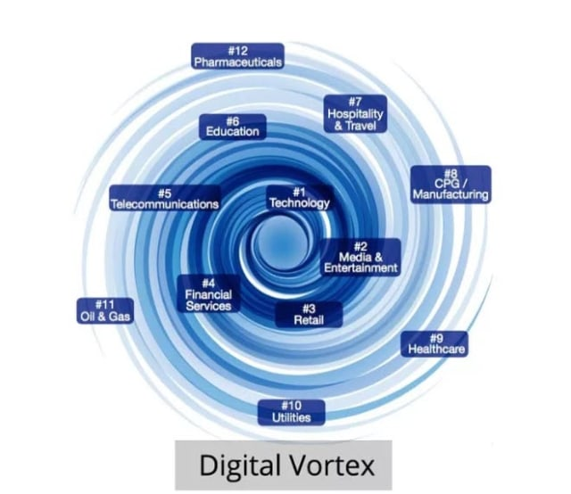 digital vortex.jpg