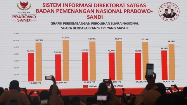 BPN Prabowo-Sandi Ungkap 3 Kecurangan Pilpres 2019 (pojokutama.com)