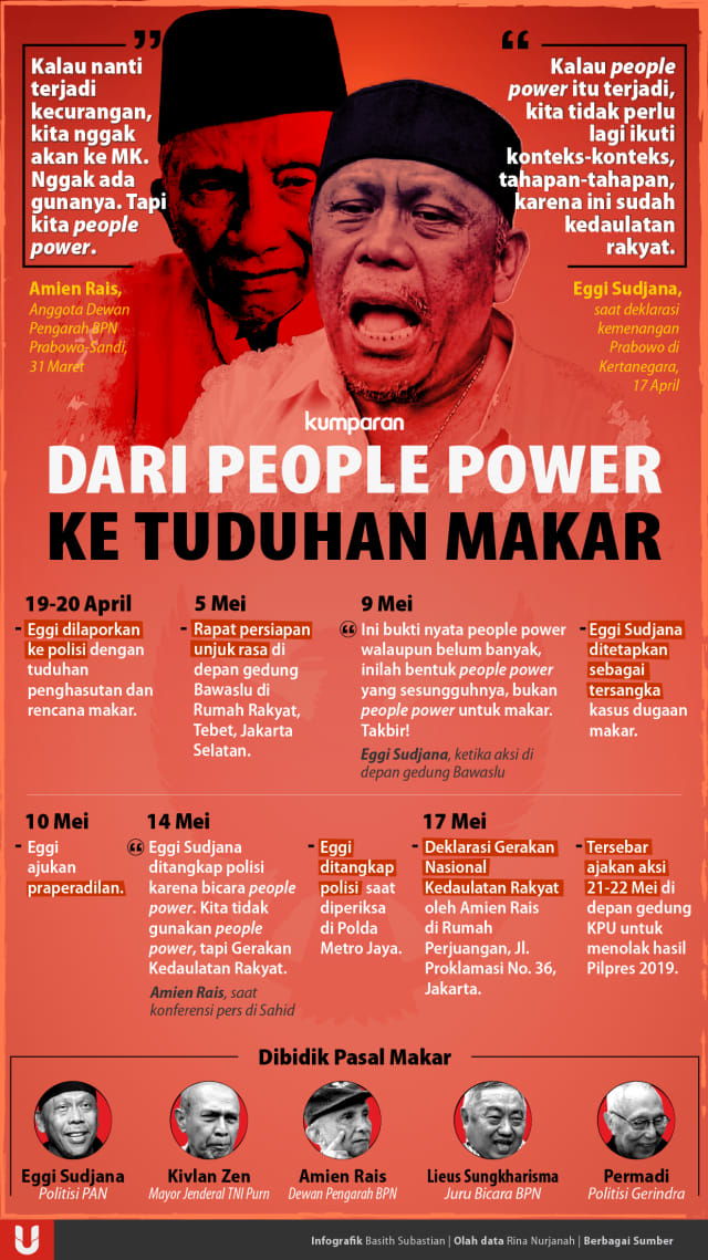 [REVISI] Dari People Power ke Tuduhan Makar