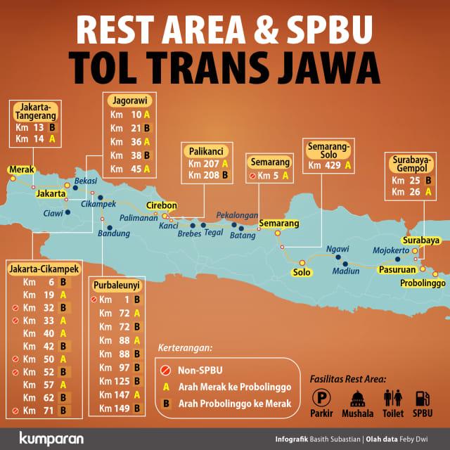 Rest Area & SPBU Tol Trans Jawa