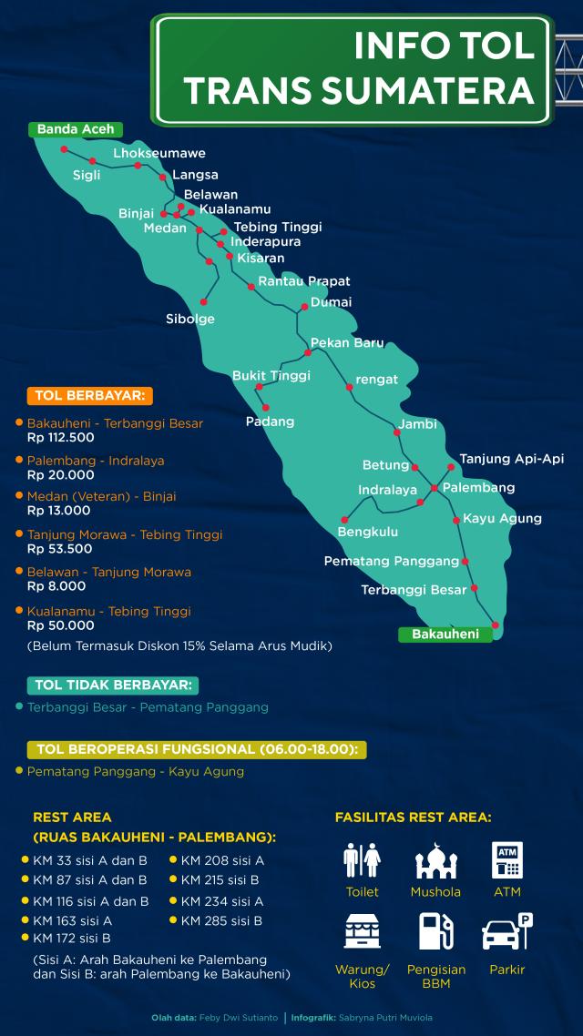 Infografik Info Tol Trans Sumatera.