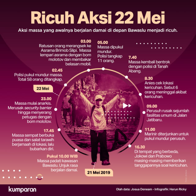 "Infog ""Ricuh Aksi 22 Mei"""