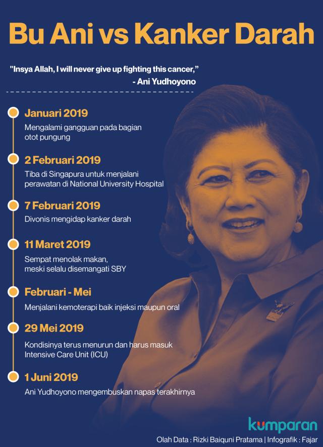 Hinca: SBY Sedang Fokus Menulis Buku dan Lagu untuk Ibu Ani (59993)