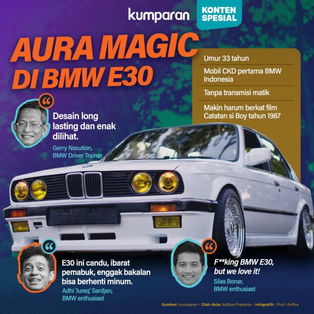 Aura Magic di BMW E30