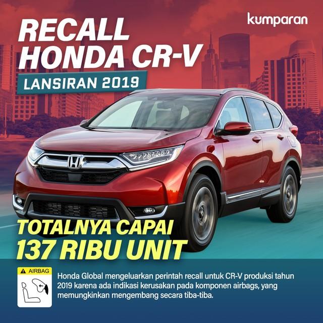 Honda CR-V Tahun 2019 Di-recall   (335443)