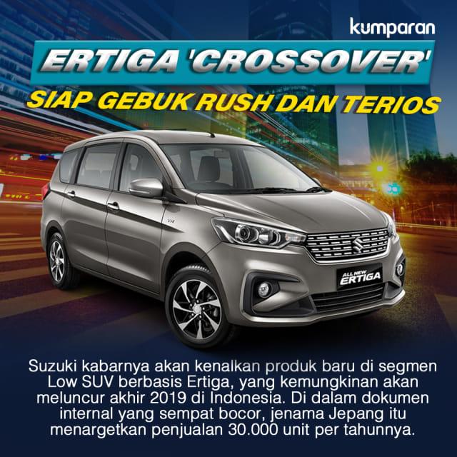 Menanti Datangnya Suzuki Ertiga 'Crossover' di Indonesia  (958690)