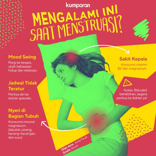 Penyebab Mensturasi