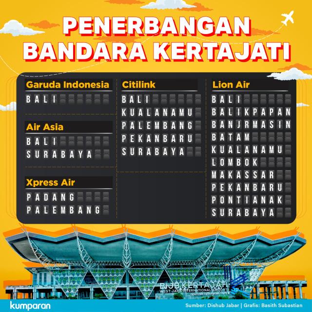 5 Maskapai yang Mengudara di Bandara Kertajati
