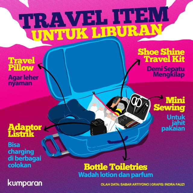 Krispi, Travel Kit