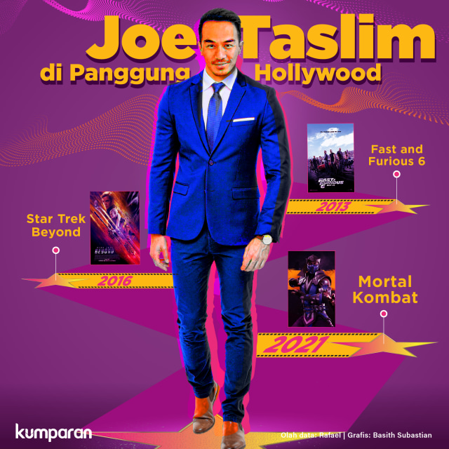 Joe Taslim di Panggung Hollywood (33331)