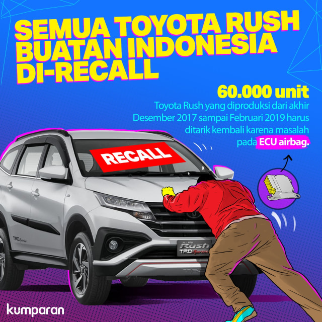 Update Recall Toyota Rush, Sudah 85 Persen Mobil Tertangani (24406)